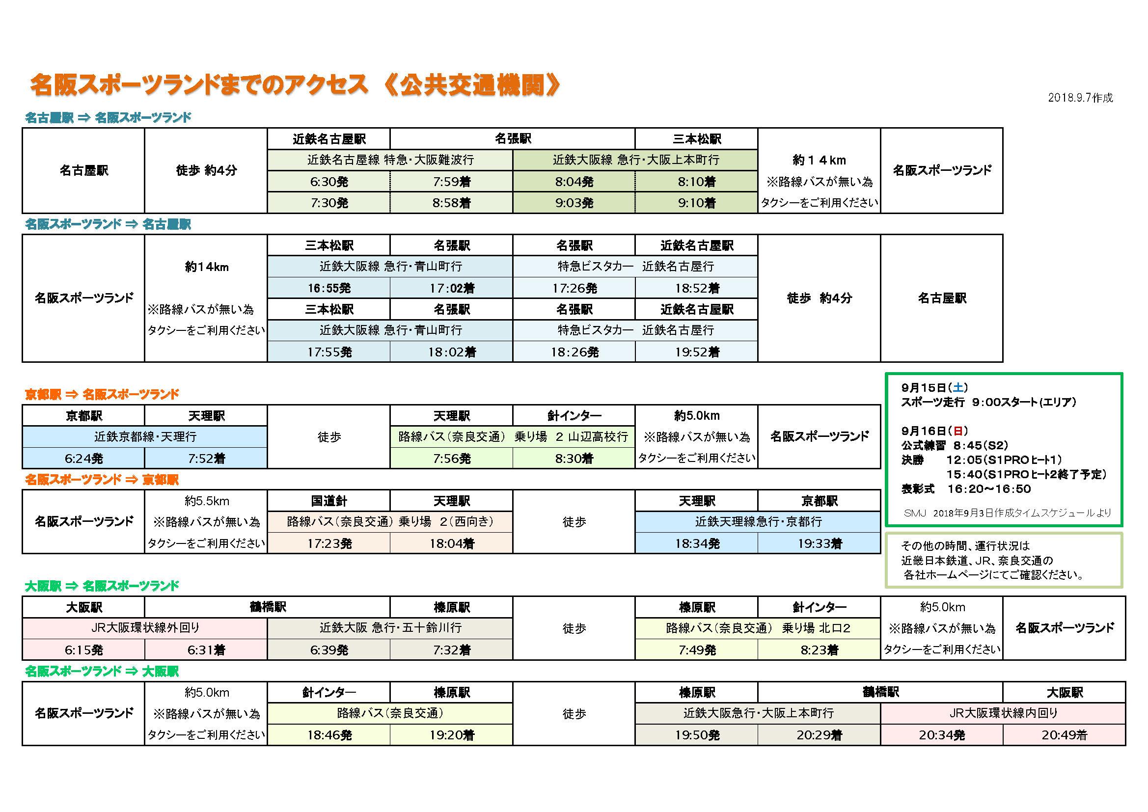 名阪スポーツランドへのアクセス