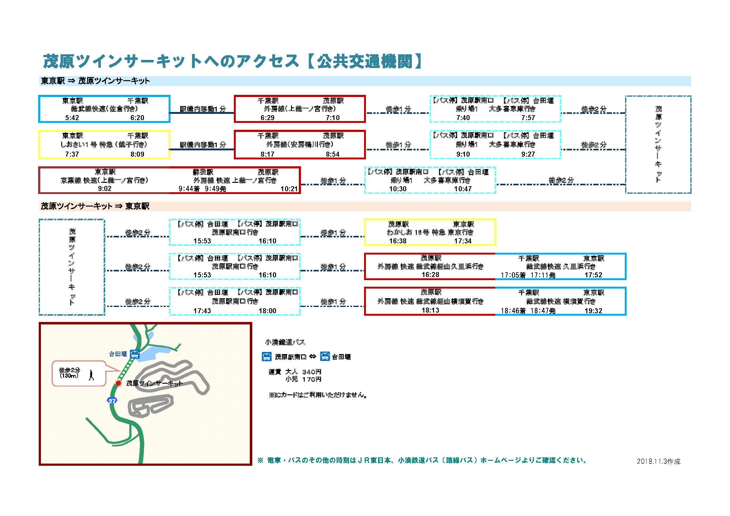茂原ツインサーキット公共交通機関(2018.11)